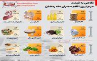اقلام مصرفی ماه رمضان